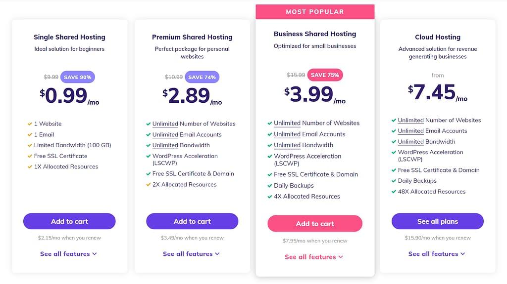 Hostinger Shared Hosting Pricing