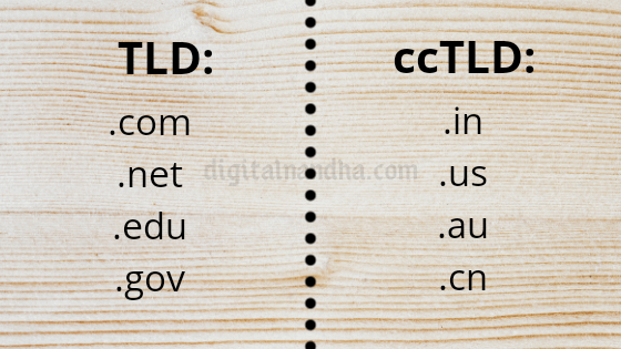 Examples of Domain Extensions